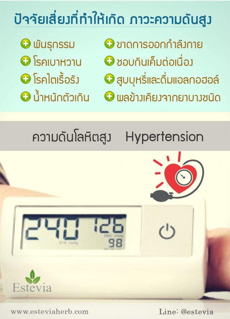 estevia hypertension